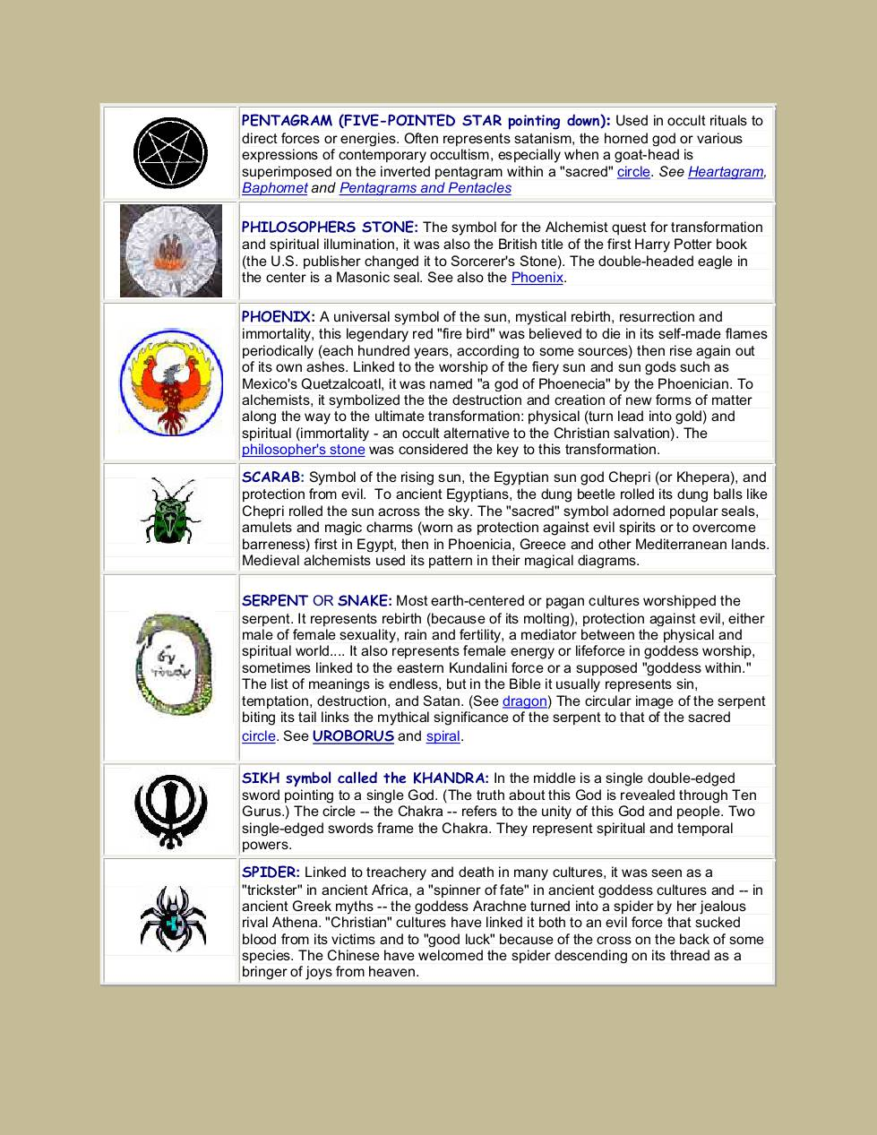 Symbols and their meaning dochub page 1 of 20 biocorpaavc