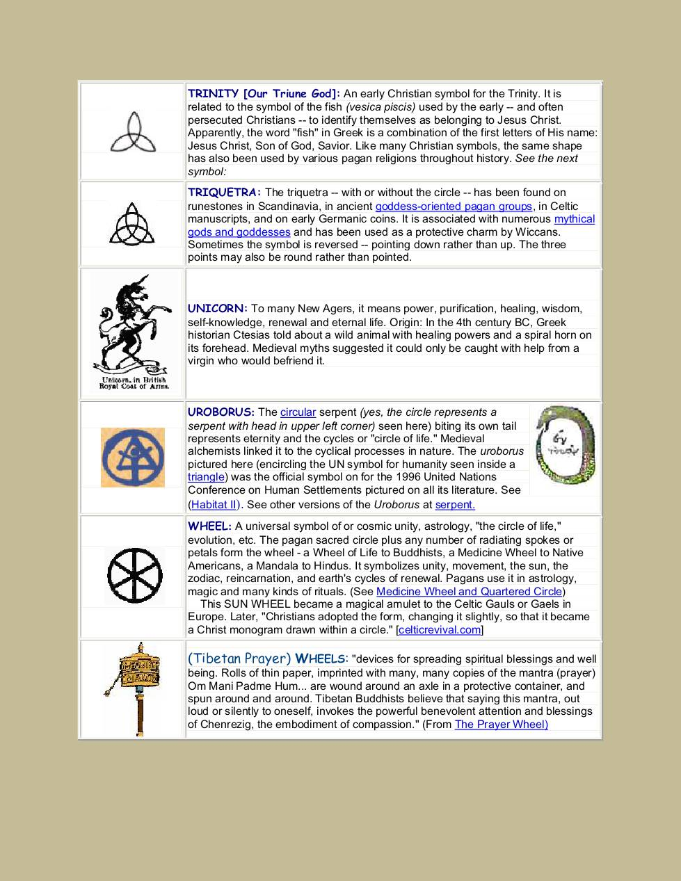 Triquetra symbol meaning choice image symbol and sign ideas symbols and their meaning dochub page 1 of 20 buycottarizona buycottarizona