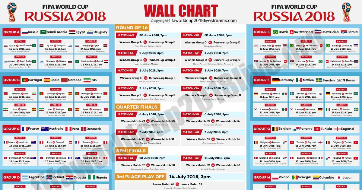 World Cup 2018 Fixture